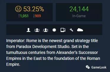 「微信群」SLG大作《罗马》首日Steam差评如潮,P社玩崩了!