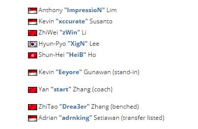 【天龙扑克】官宣:BTRG正式签约韩国籍选手XigN