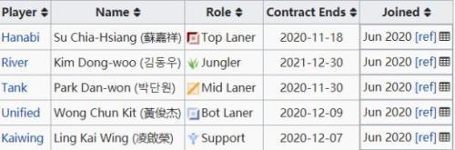 《【煜星平台网站】英雄联盟S10战队巡礼外卡赛区:Talon、INTZ、LGC》