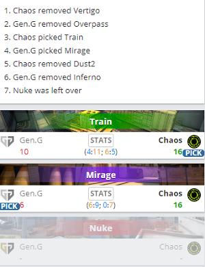 【天龙扑克】EPL S12:Chaos持续高光2-0完胜Gen.G