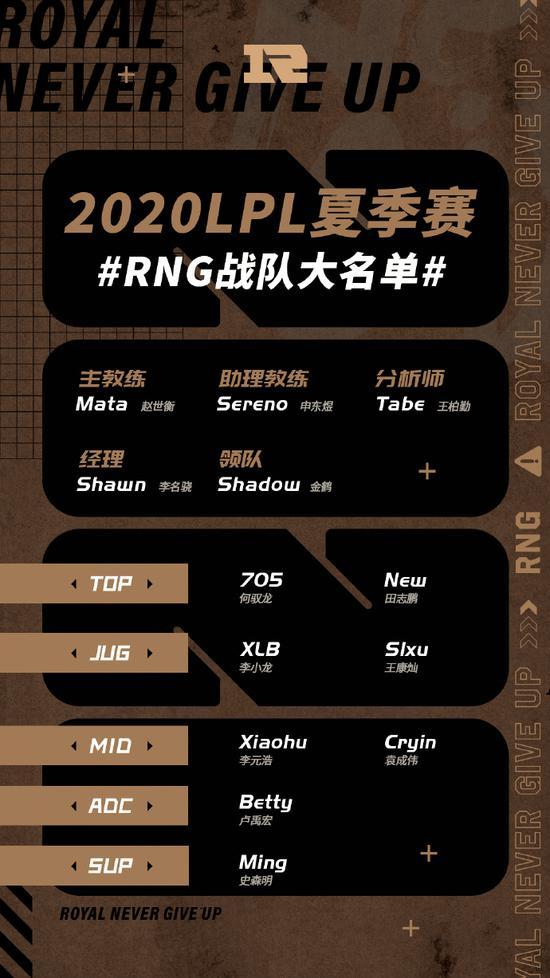 《【煜星注册平台】RNG夏季赛大名单官宣:Uzi不在大名单之中》