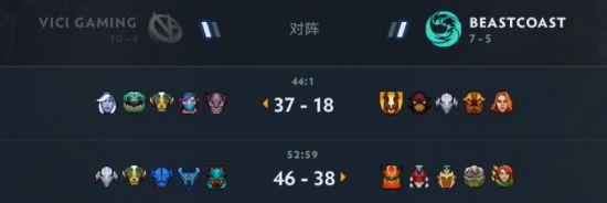 【博狗扑克】TI10小组赛第三日:iG与LGD锁定胜者组
