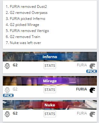 《【煜星网上平台】BLAST总决赛:NiKo救世 G2苦战三图胜FURIA》
