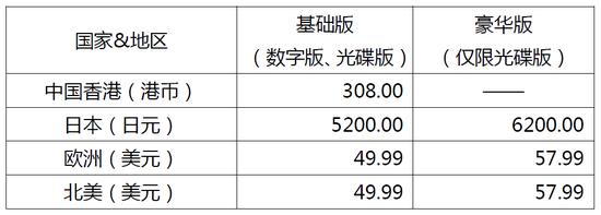 PSVR各地区售价