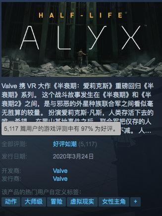 Steam 97%好评率,《半条命》新作被人称为最强VR游戏