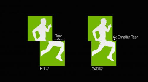 在高帧/刷新率下画面撕裂程度比低帧/刷新率下轻的多