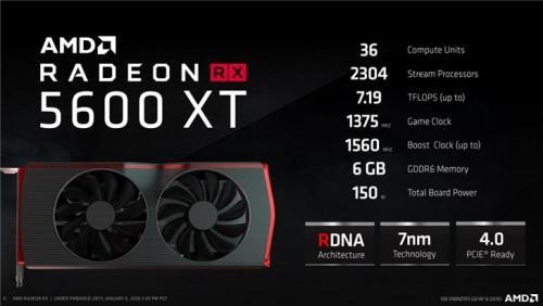 5600XT上市,2000元级游戏显卡市场谁更合适?
