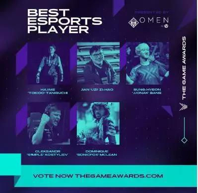 """被TGA最佳电竞选手提名的有著名LOL选手Uzi、CS:GO选手s1mple、《守望先锋》选手""""JJoNak、日本格斗游戏选手Tokido,以及年纪轻轻同样是格斗游戏选手的SonicFox"""