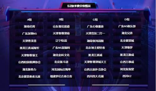 《【煜星平台官网】JJ斗地主冠军杯S2秋季赛今日开赛 四大种子战队强势登场》