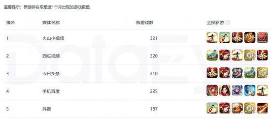 四、出海:海外买量市场整体投放素材数下跌,投放力度TOP10公司无中国厂商