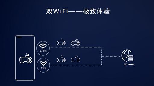 《【煜星平台网站】2020华为开发者大会:迅游多网能力助力网游加速畅快体验》