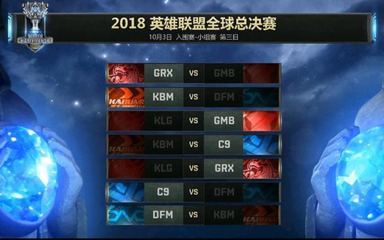 2018英雄联盟全球总决赛GRX与C9全胜晋级 日本战队DFM创历史
