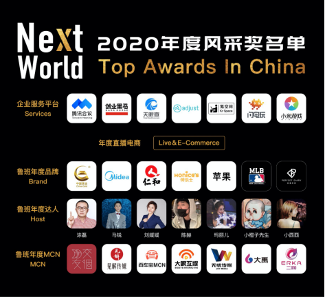 """《【煜星平台网】""""NextWorld2020年度风采奖""""重磅揭晓,见证企业荣耀风采》"""