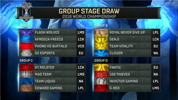 全球总决赛小组赛分组