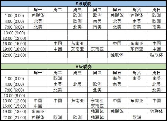 【天龙扑克】DPC中国联赛定级赛1月8日11:00开战 谁能进入S级联赛?