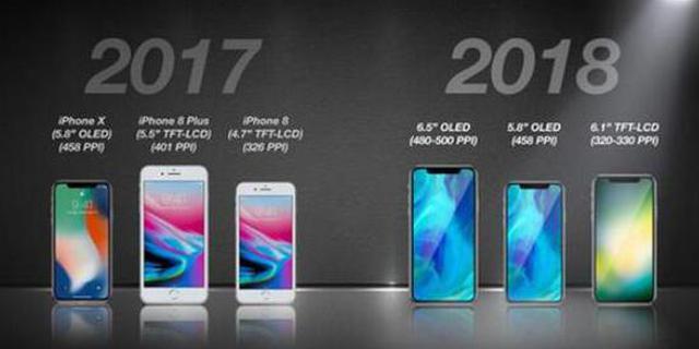 新iPhone X价格曝光:  成本微降10%