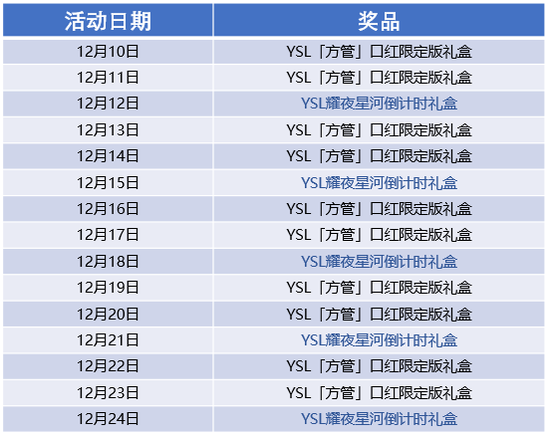 《劲舞团》手游x支付宝惊喜圣诞礼盒