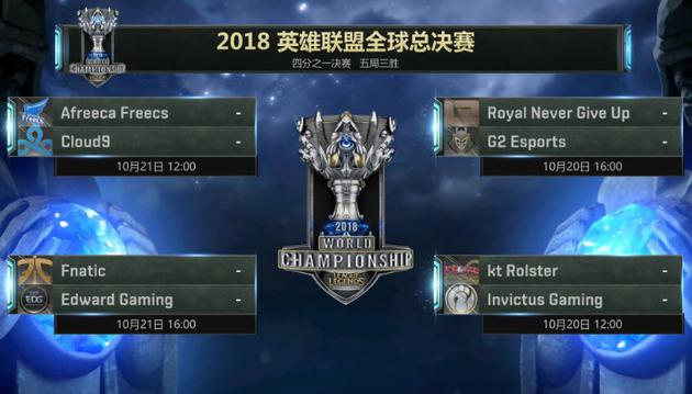 八强赛分组抽签结果