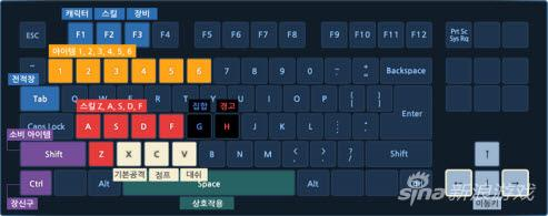 《超时空对决》键盘操作