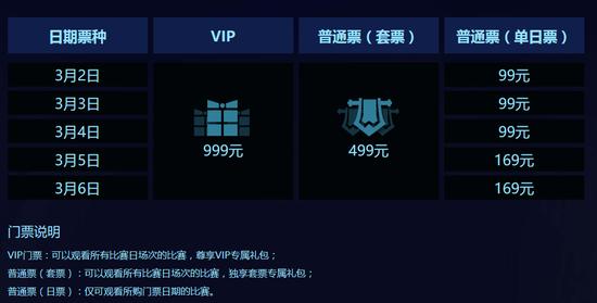 上海特锦赛门票价格