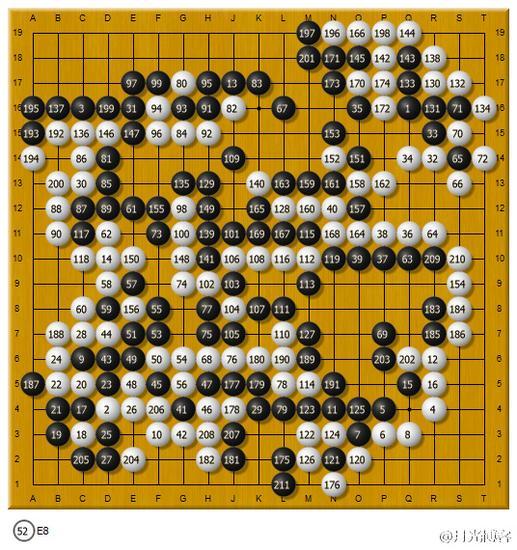 AlphaGo持黑子,李世石持白字