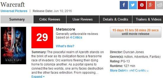 国外网站的综合评分仅有29分