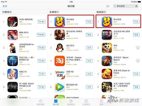 《梦幻西游》手游版长期占据IOS双榜第一