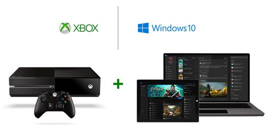 Xbox One与Win 10的跨平台成为微软的计谋重点