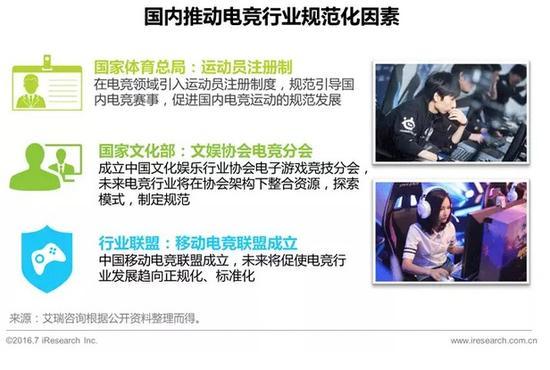 2016年中国电子竞技及游戏直播行业研究报告丸美巧克力丝滑水停产了吗图片