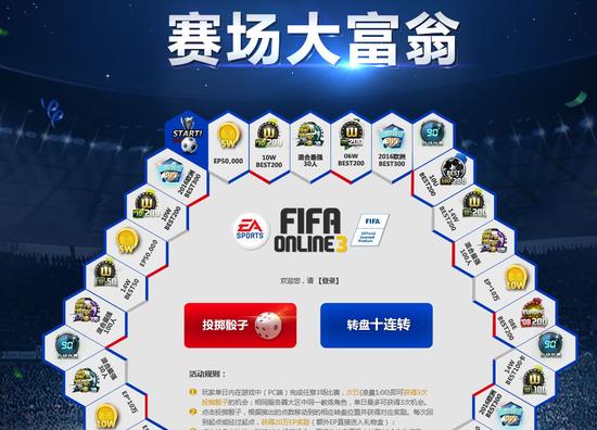 《FIFA Online 3》全新赛场大富翁登场 加入10连抽功能