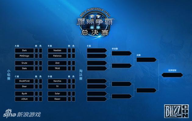 《星际争霸2》WCS全球总决赛