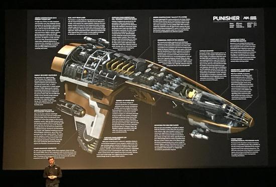 NASA加持EVE飞船原理