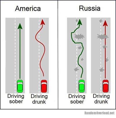 喝完酒的俄罗斯人才是正常的俄罗斯人