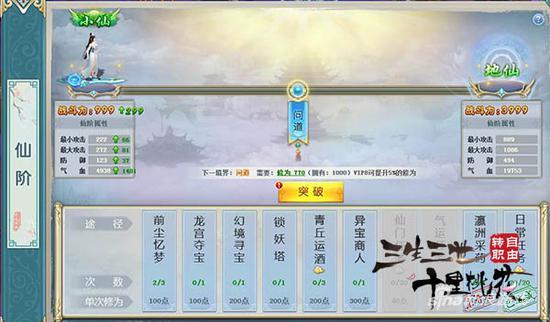 51wan《三生三世十里桃花》中仙气十足的角色培养