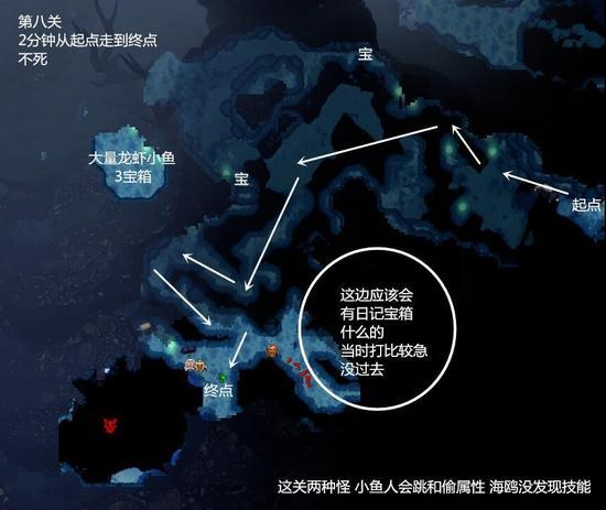 dota2 战役破泞之战第二幕深渊密室 攻略