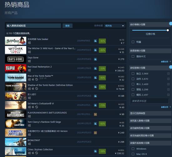 《天命奇御》登顶Steam国区热销榜 骨折特惠价7元