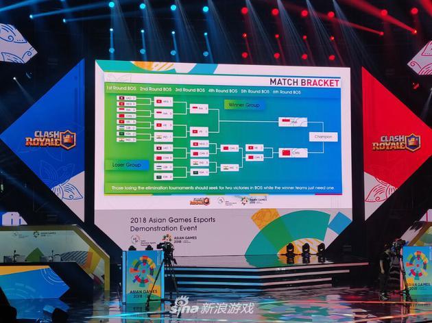 皇室战争表演赛决赛中国将对战印度尼西亚