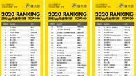 蝉大师发布2020年度手游榜单