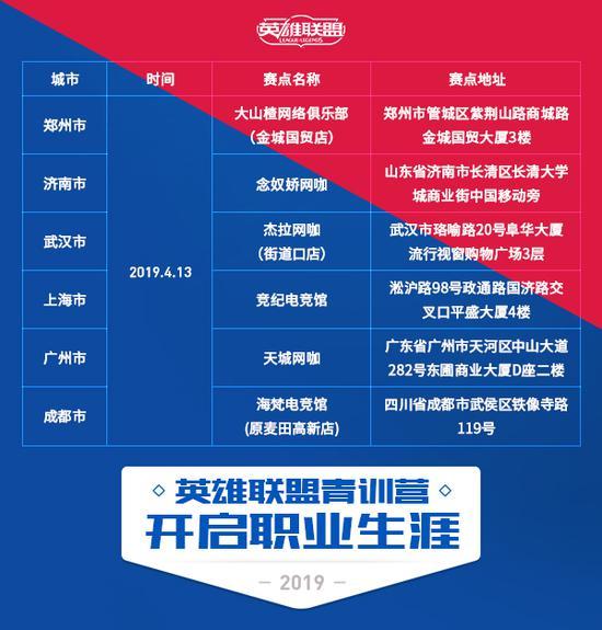 青训营官方线下选拔赛(高校联赛专场)时间规划