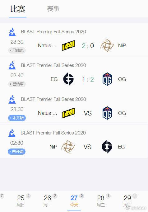 CSGO: BLAST秋季赛战况:NaVi 2-0战胜NiP
