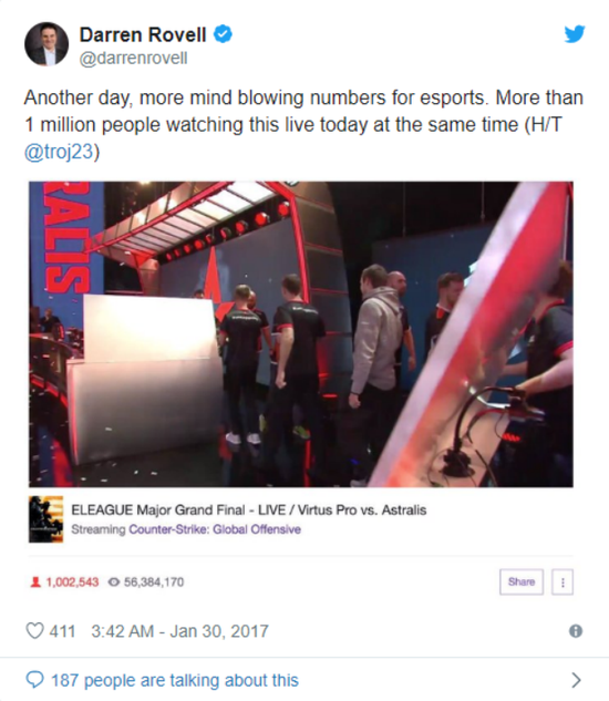2017年ELEAGUE Major的决赛成为Twitch历史上第一个同时观看破百万的赛事
