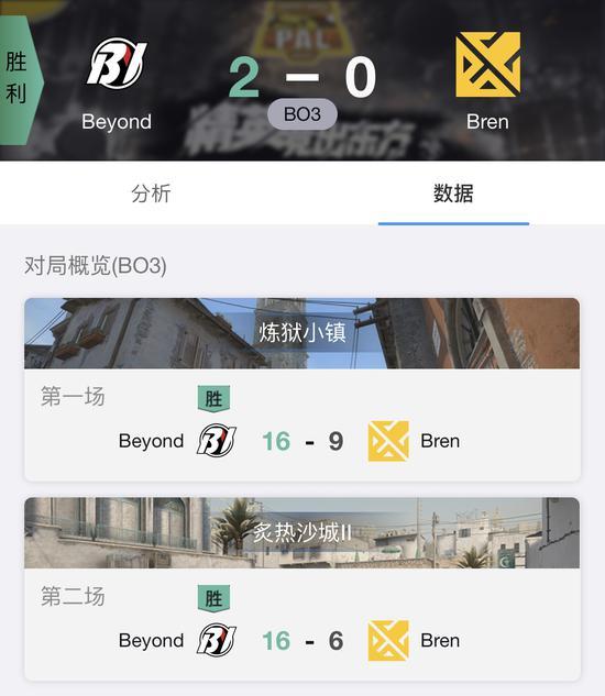 《【煜星在线平台】CSGO PAL 9月27日战况:Beyond轻取Bren,TYLOO鏖战三图取胜》