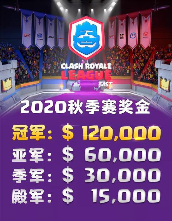 《【煜星平台网站】奖金近160万!皇室战争CRL秋季赛8月15日开战》