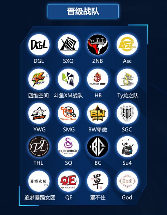 DOT-allstar总决赛晋级队伍名单