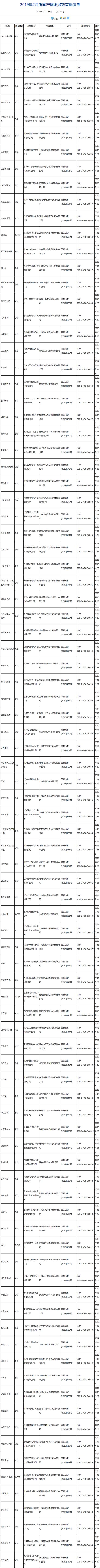 第七批版号名单
