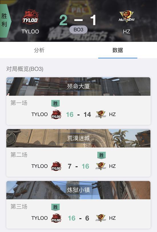 《【煜星网上平台】CSGO PAL 9月26日战况:TYLOO险胜HZ,VG轻取ZIGMA》