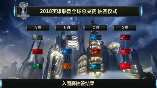 S8入围赛分组抽签结果