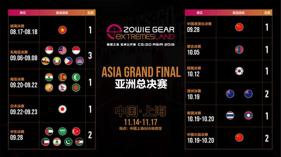 极限之地CSGO亚洲公开赛4强名单公布