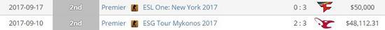 全年唯一亮眼的表现就是在ESL纽约站和ESG Mykonos拿下两个亚军