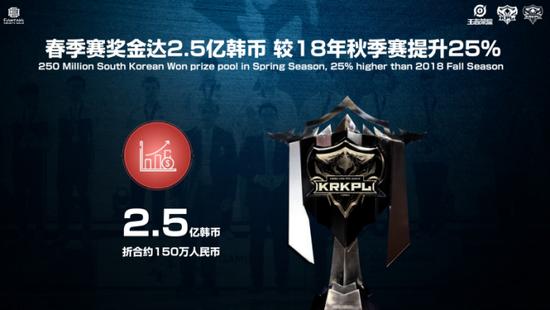 2019年赛事奖金再度提升 春季赛总奖金高达2.5亿韩币